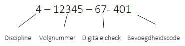 riziv-nummer